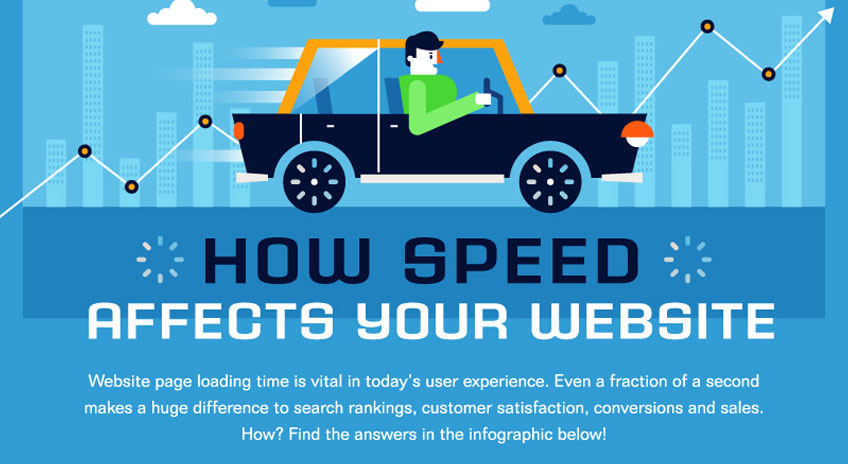 20+ Website Load Time Statistics [Infographic – How Speed Affects Your Website]